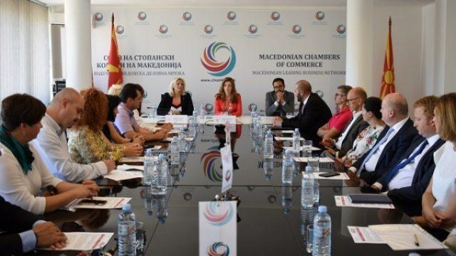 Established Macedonian-Swiss Business Club